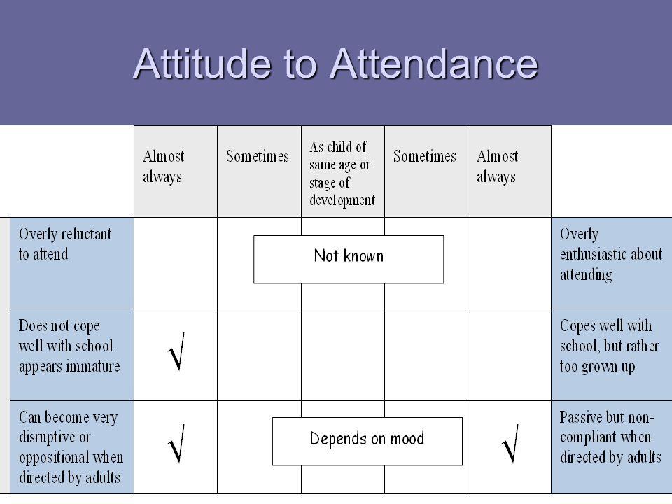 Attitude to Attendance