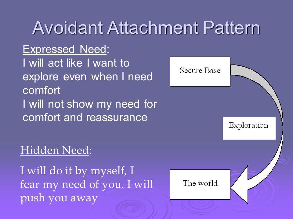 Avoidant Attachment Pattern