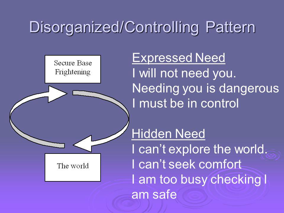 Disorganized/Controlling Pattern
