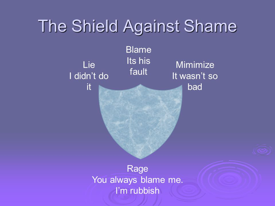 The Shield Against Shame