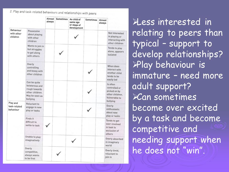 Less interested in relating to peers than typical – support to develop relationships