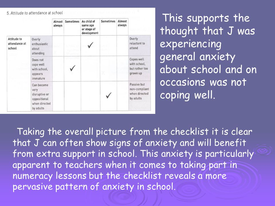 This supports the thought that J was experiencing general anxiety about school and on occasions was not coping well.