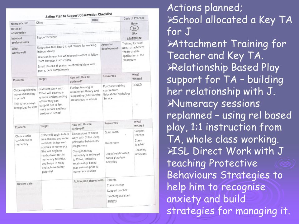 Actions planned; School allocated a Key TA for J. Attachment Training for Teacher and Key TA.