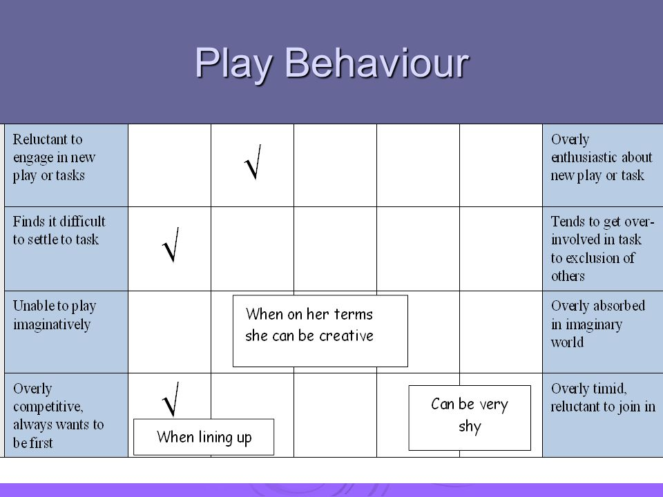 Play Behaviour