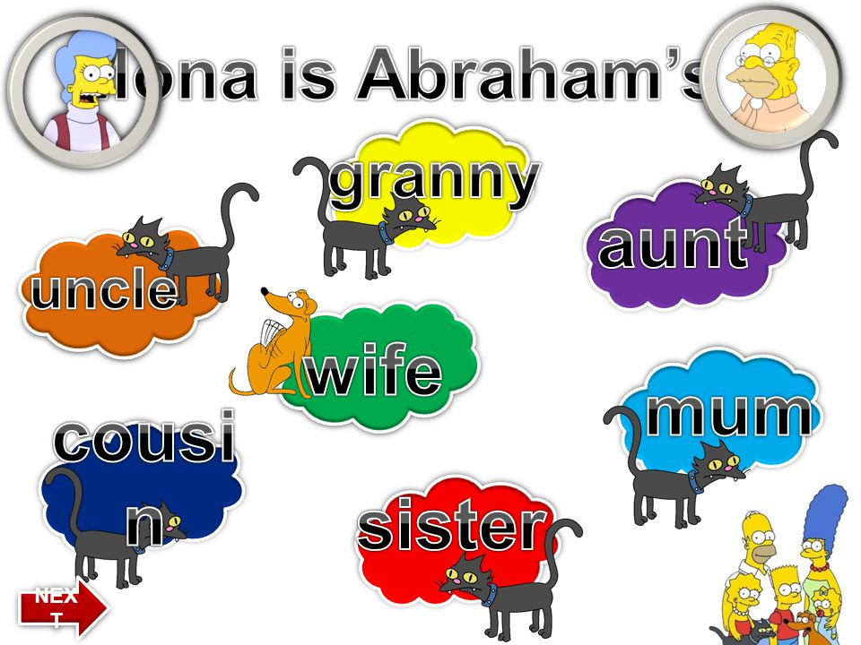 Mona is Abraham's… aunt wife mum cousin sister