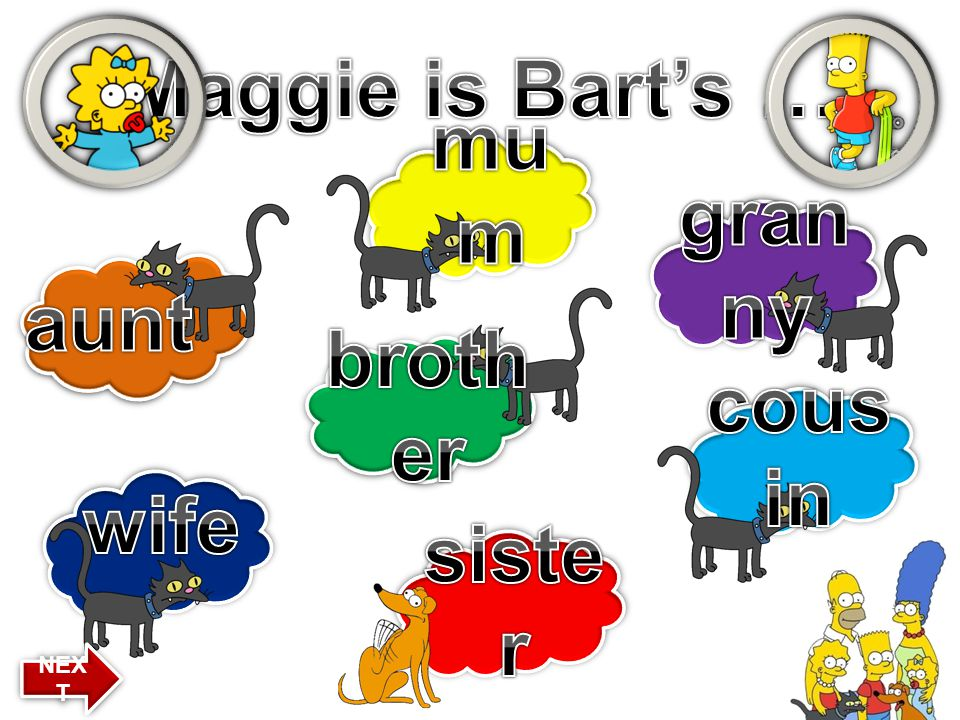 Maggie is Bart's … mum granny aunt brother cousin wife sister