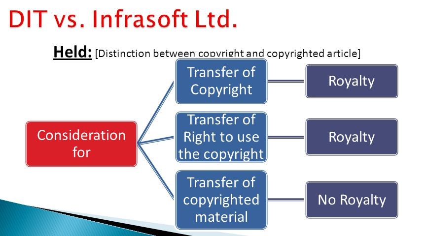 DIT vs. Infrasoft Ltd. Consideration for. Transfer of Copyright. Royalty. Transfer of Right to use the copyright.