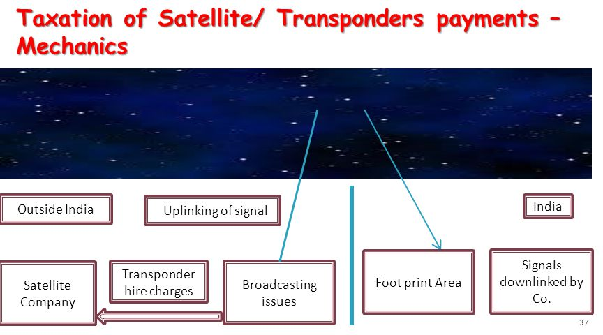 Taxation of Satellite/ Transponders payments – Mechanics