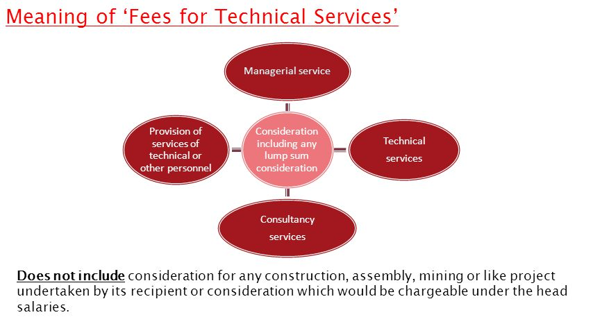 Meaning of 'Fees for Technical Services'