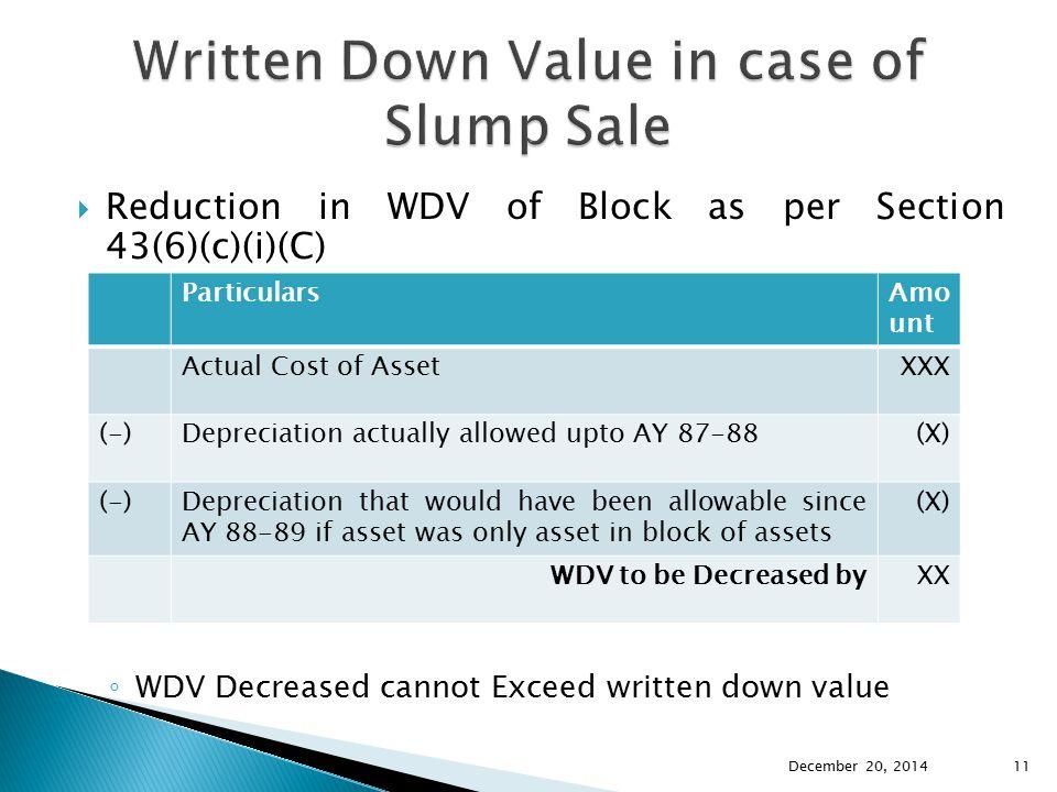 Written Down Value in case of Slump Sale