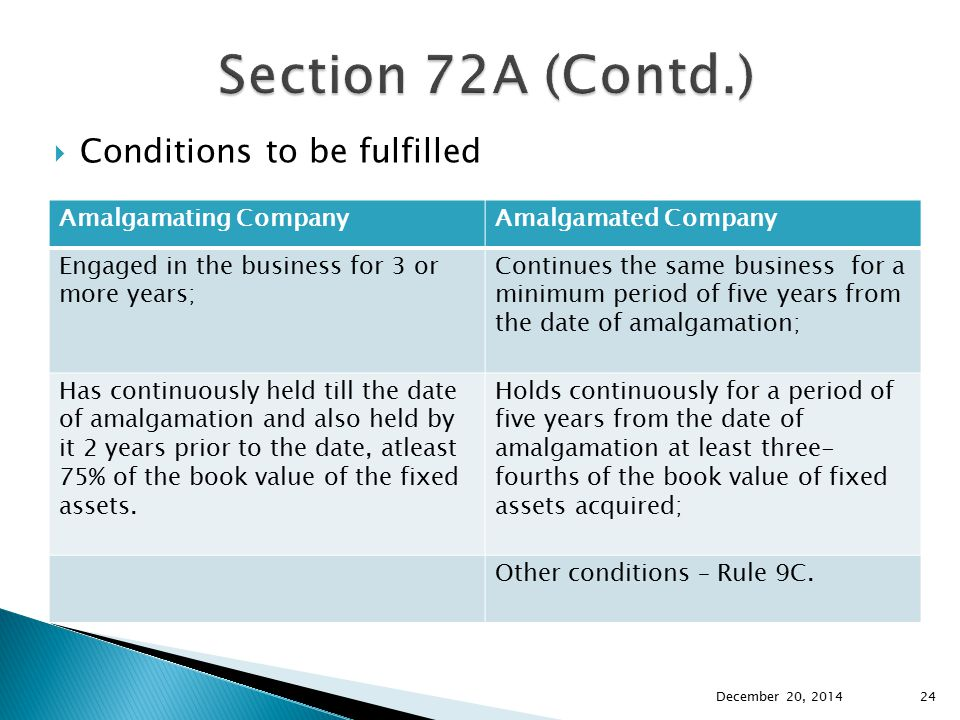 Section 72A (Contd.) Conditions to be fulfilled Amalgamating Company