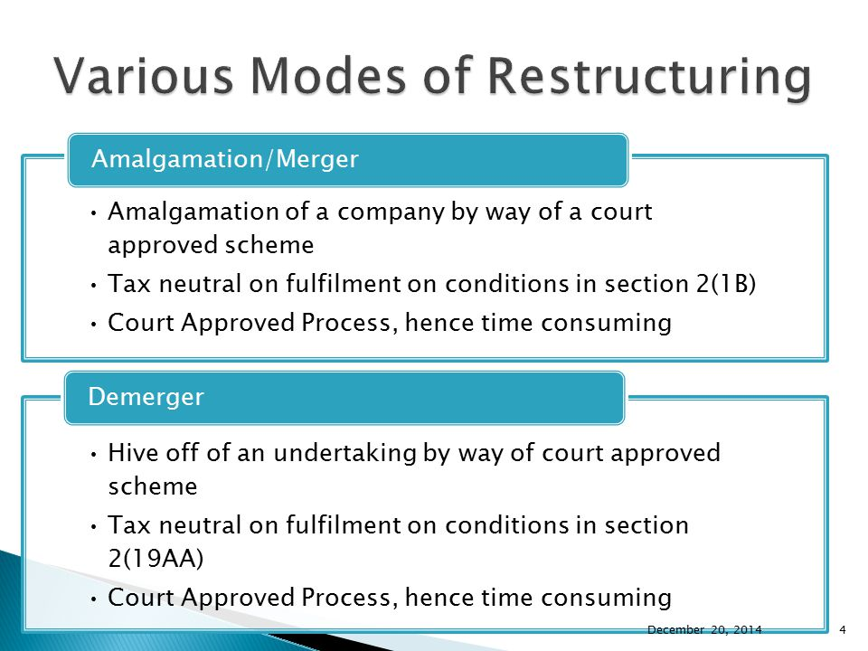 Various Modes of Restructuring
