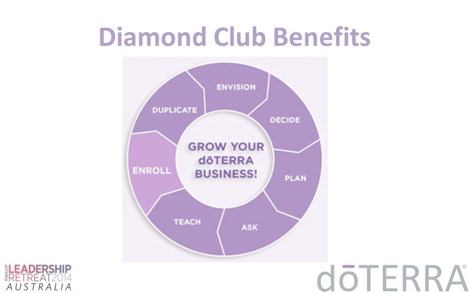 Diamond Club Benefits