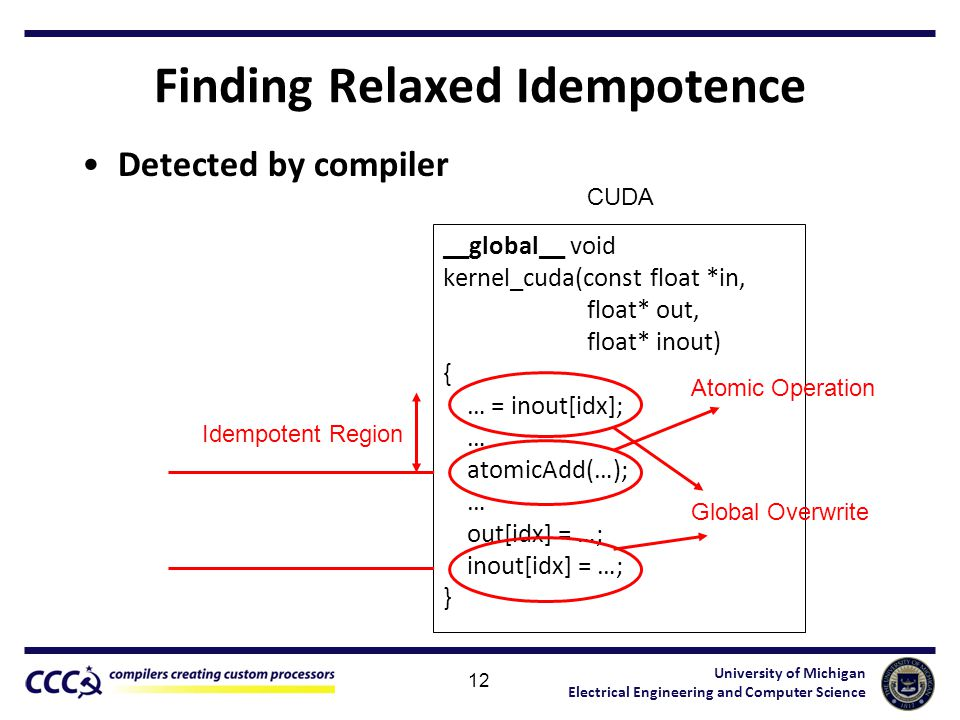 Finding Relaxed Idempotence