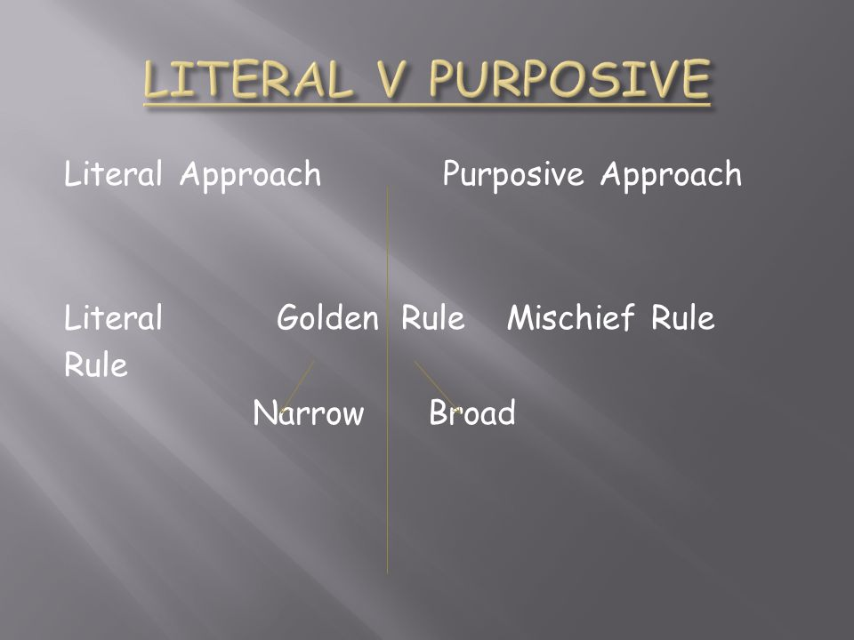 LITERAL V PURPOSIVE Literal Approach Purposive Approach Literal Golden Rule Mischief Rule Rule Narrow Broad