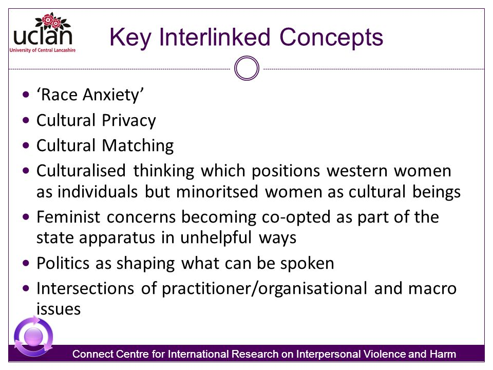 Key Interlinked Concepts