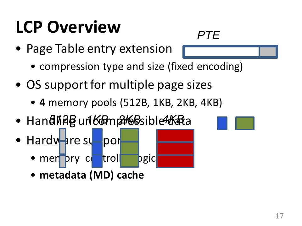 LCP Overview Page Table entry extension
