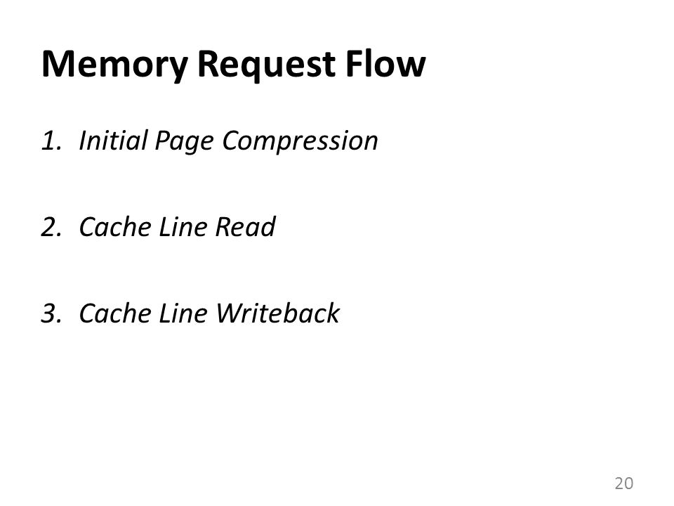 Memory Request Flow Initial Page Compression Cache Line Read