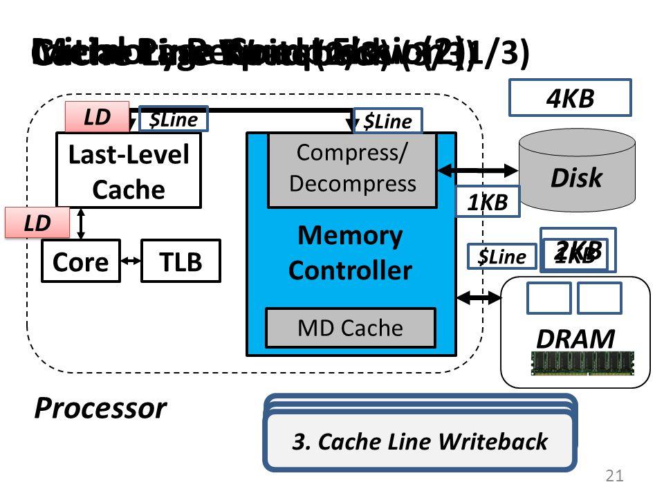 Initial Page Compression (1/3) Cache Line Writeback (3/3)