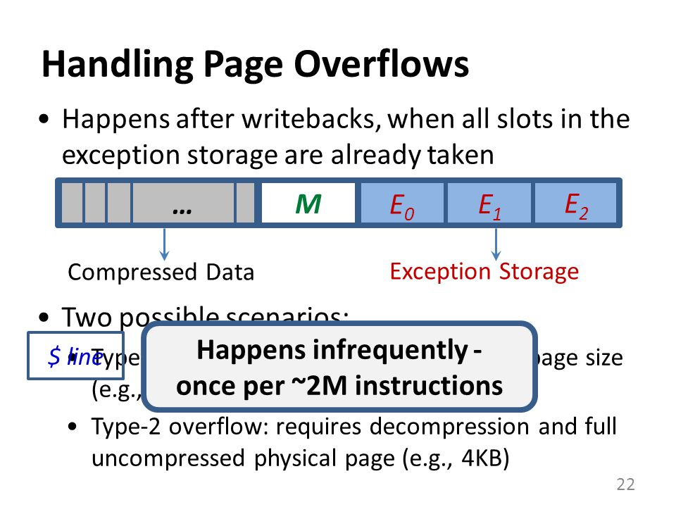Handling Page Overflows