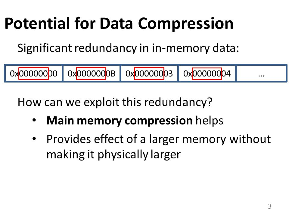 Potential for Data Compression