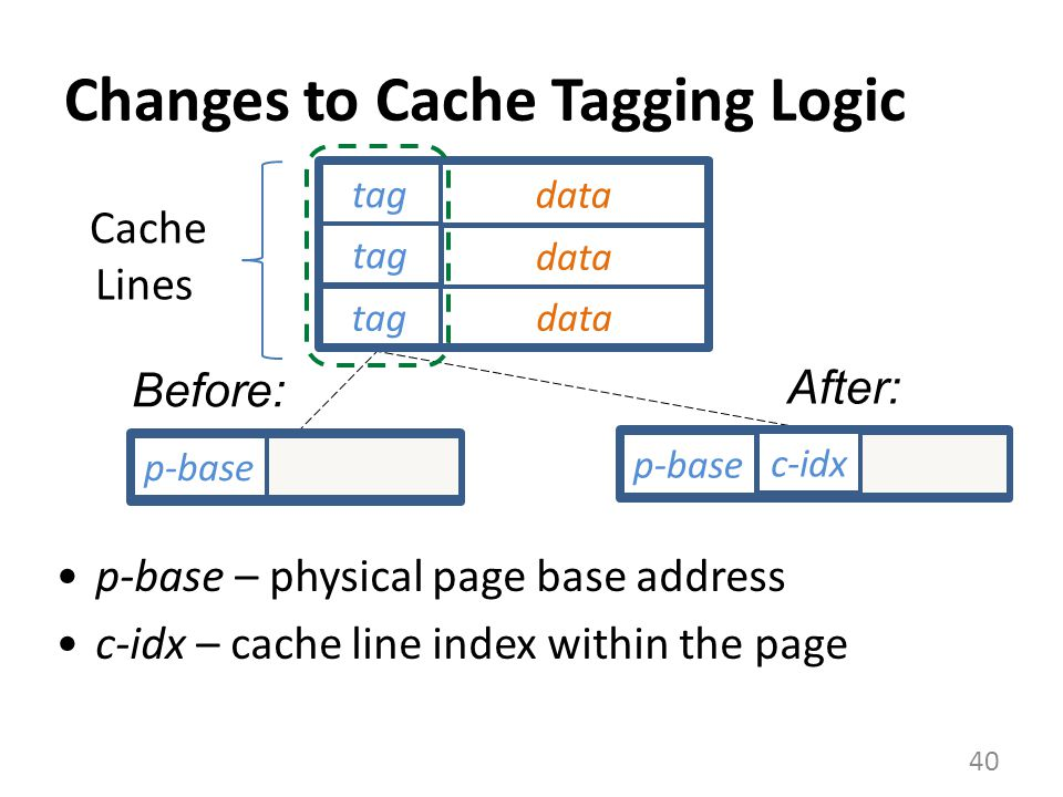 Changes to Cache Tagging Logic