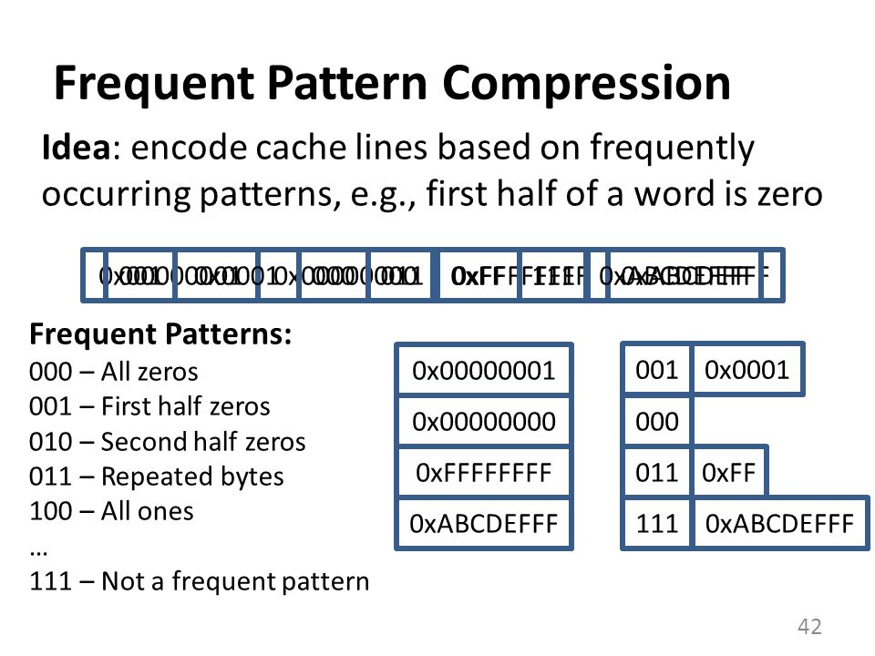 Frequent Pattern Compression