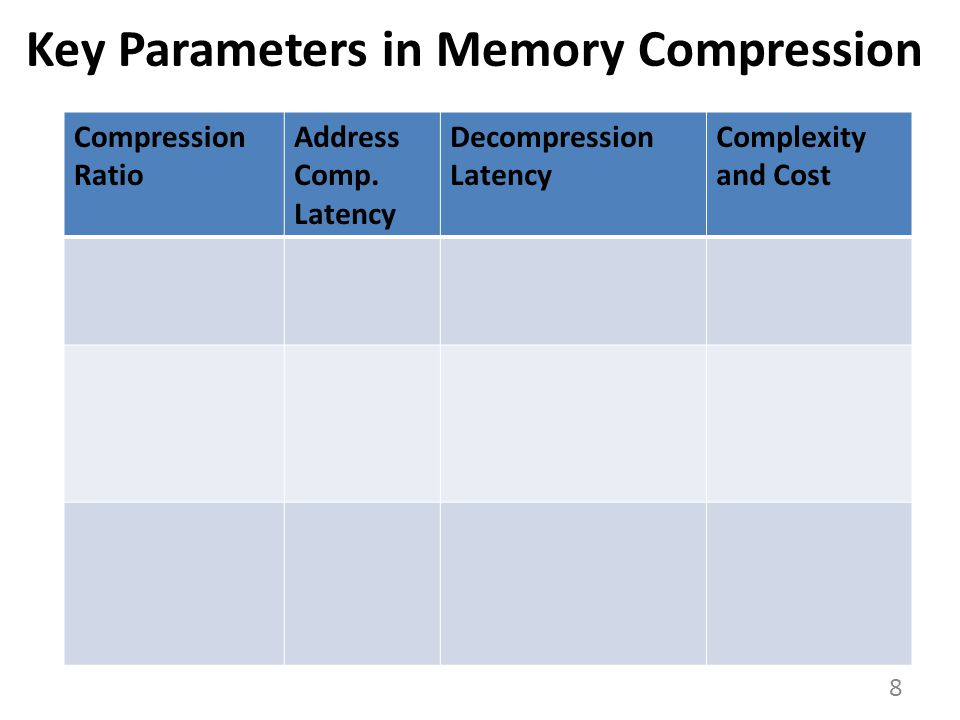 Key Parameters in Memory Compression
