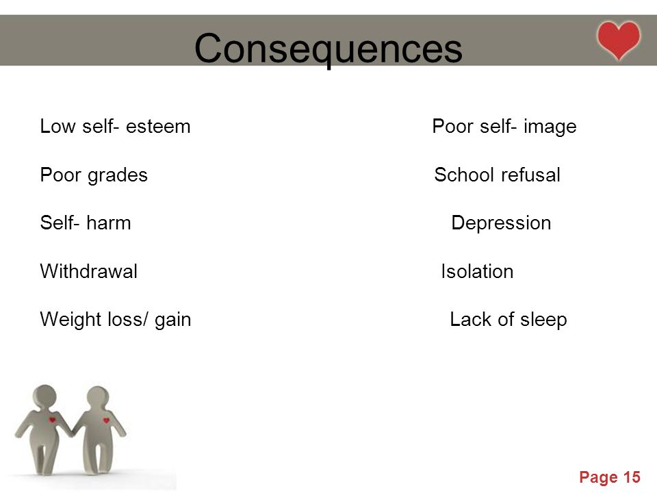 Consequences Low self- esteem Poor self- image Poor grades School refusal Self- harm Depression Withdrawal Isolation Weight loss/ gain Lack of sleep