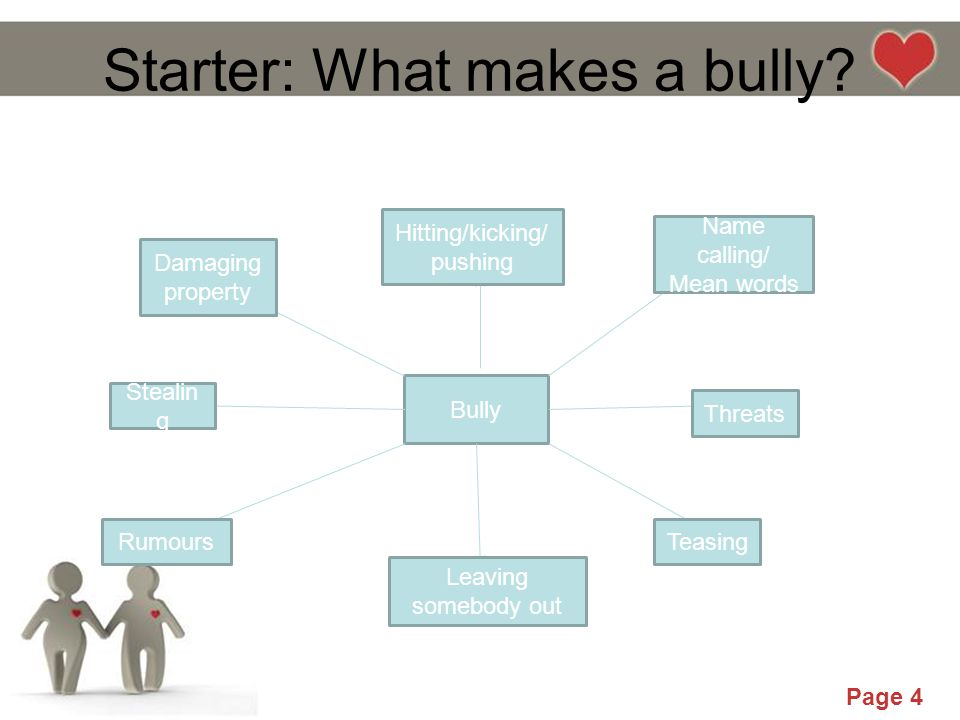 Starter: What makes a bully