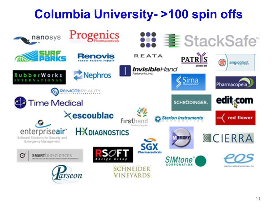 Columbia University- >100 spin offs