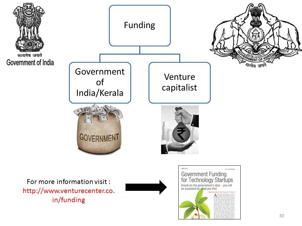 Government of India/Kerala Venture capitalist
