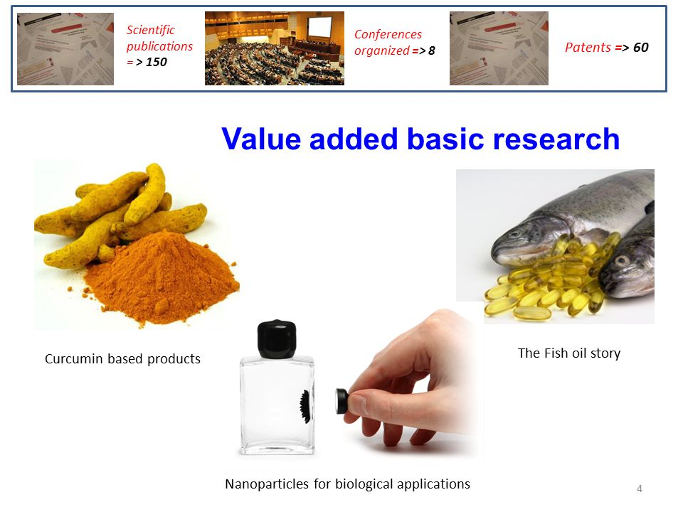 Value added basic research