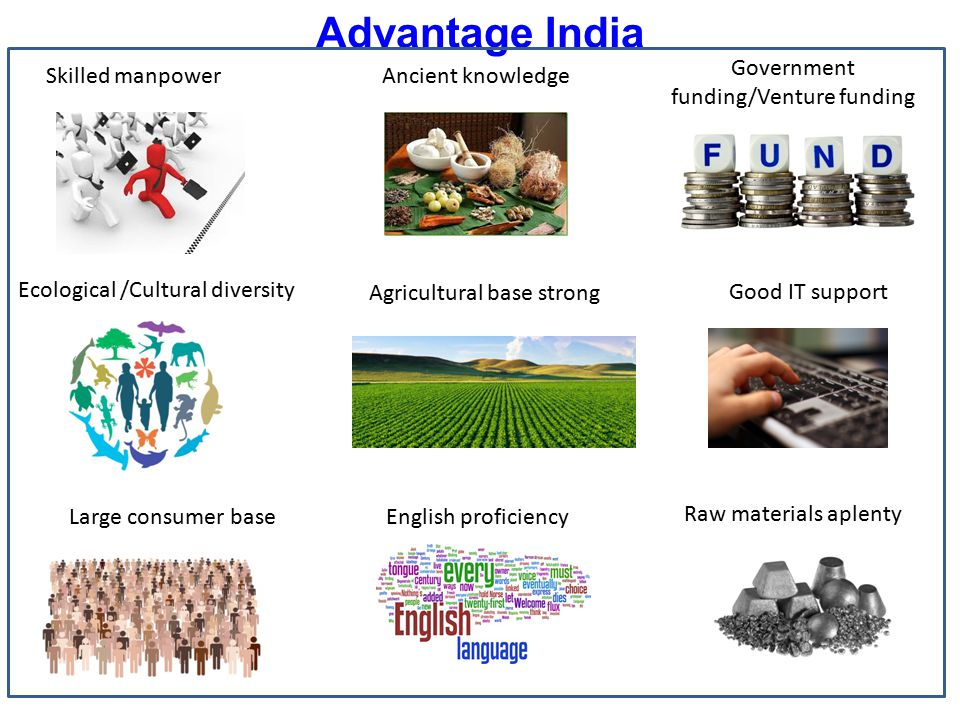 Advantage India Government funding/Venture funding Skilled manpower