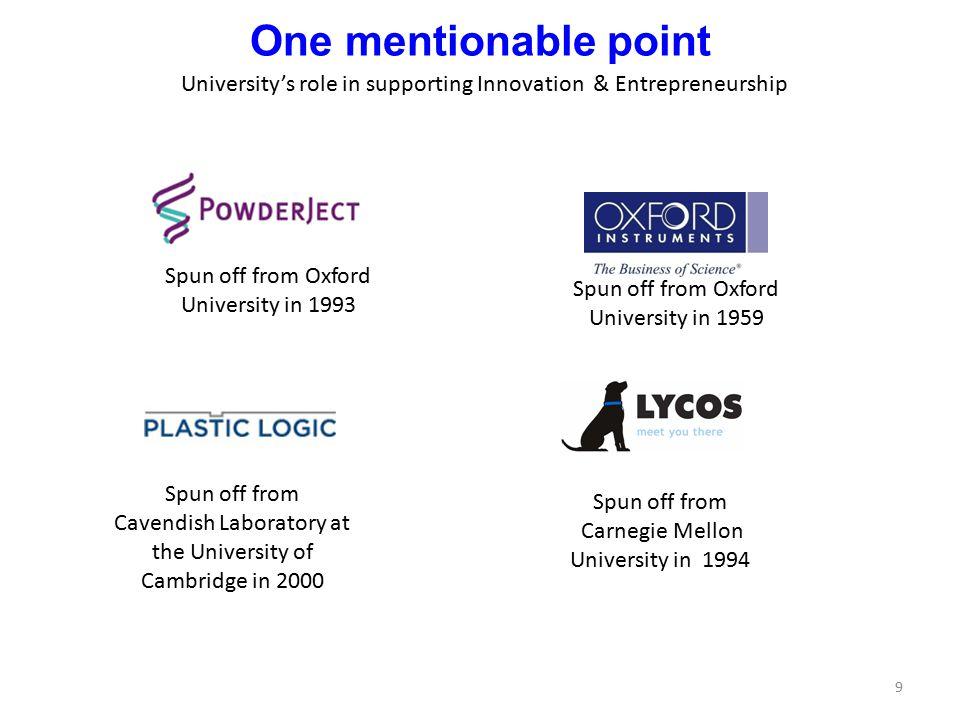 One mentionable point University's role in supporting Innovation & Entrepreneurship. Spun off from Oxford University in 1993.