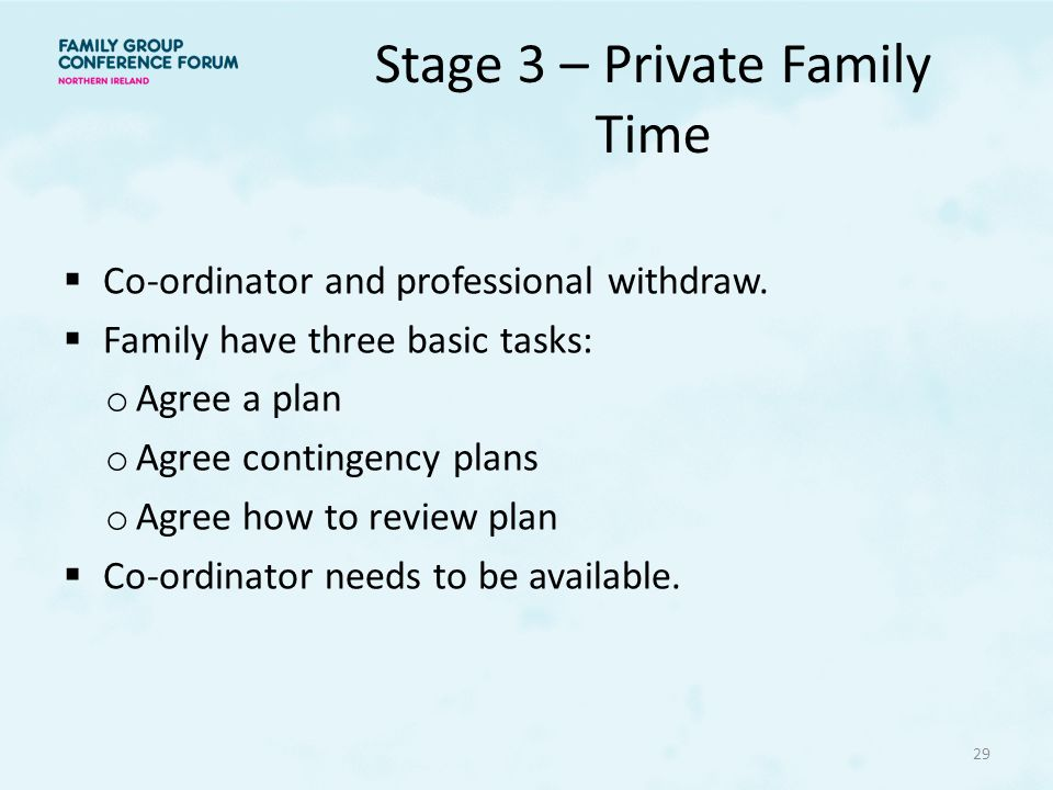 Stage 3 – Private Family Time