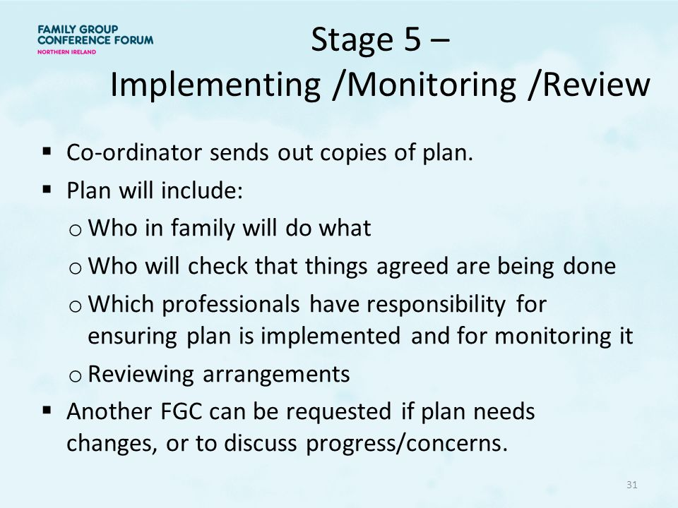 Stage 5 – Implementing /Monitoring /Review
