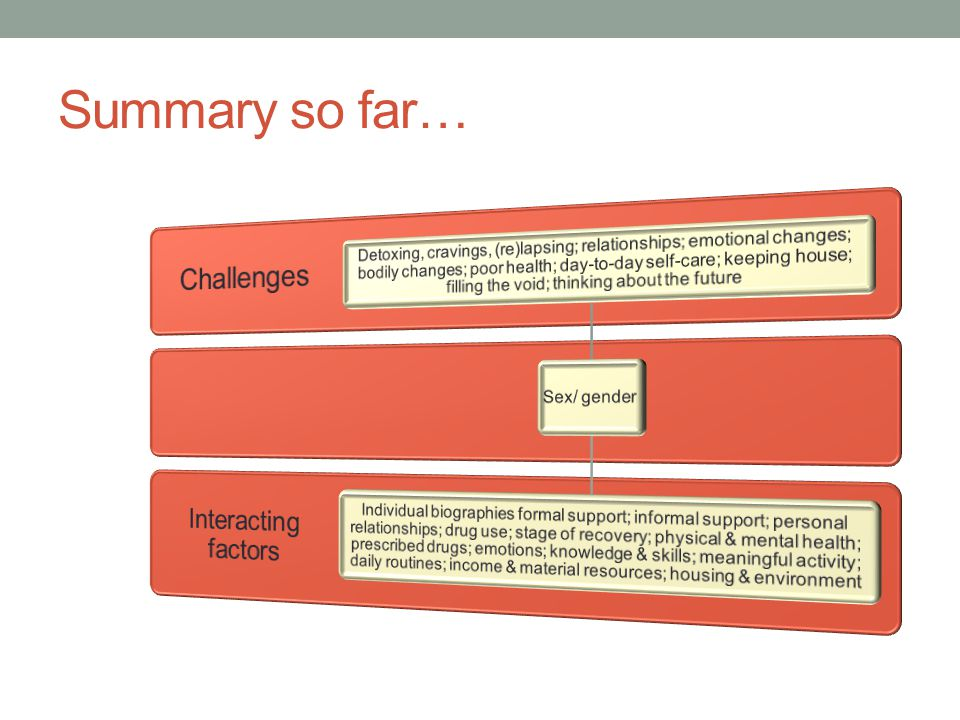 Summary so far… Challenges Interacting factors