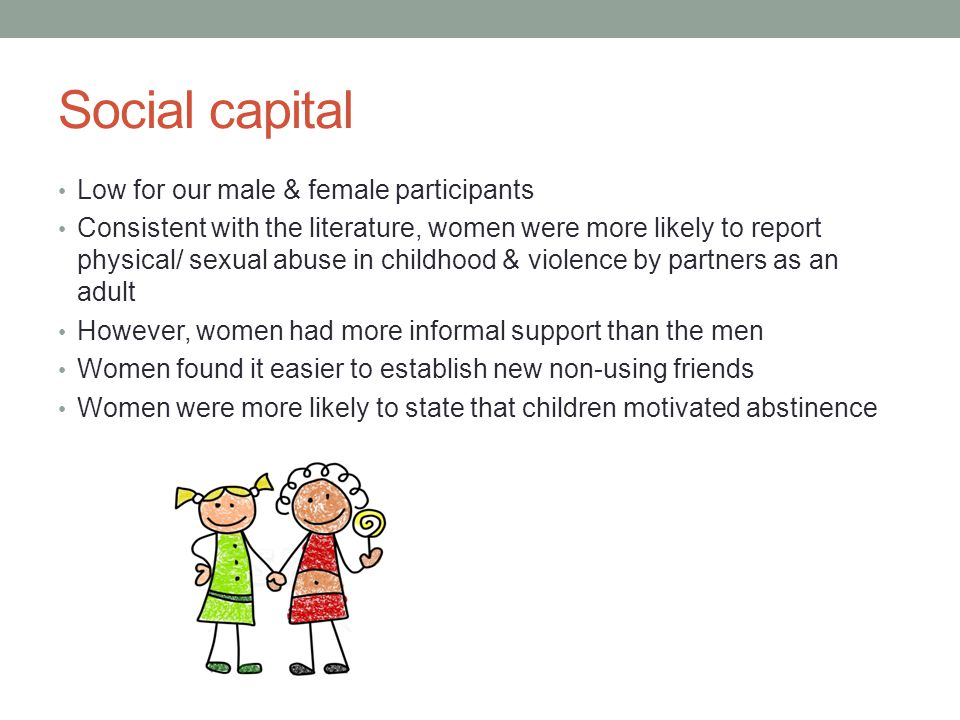Social capital Low for our male & female participants