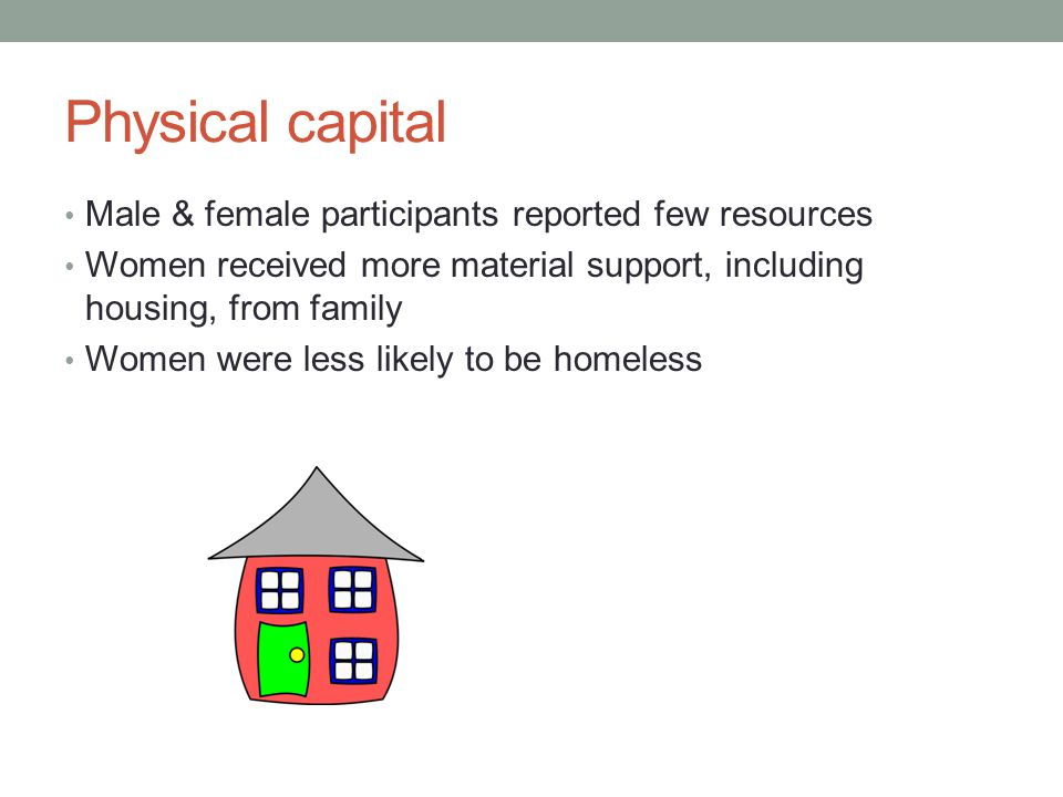 Physical capital Male & female participants reported few resources