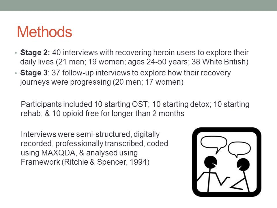 Methods Stage 2: 40 interviews with recovering heroin users to explore their daily lives (21 men; 19 women; ages 24-50 years; 38 White British)