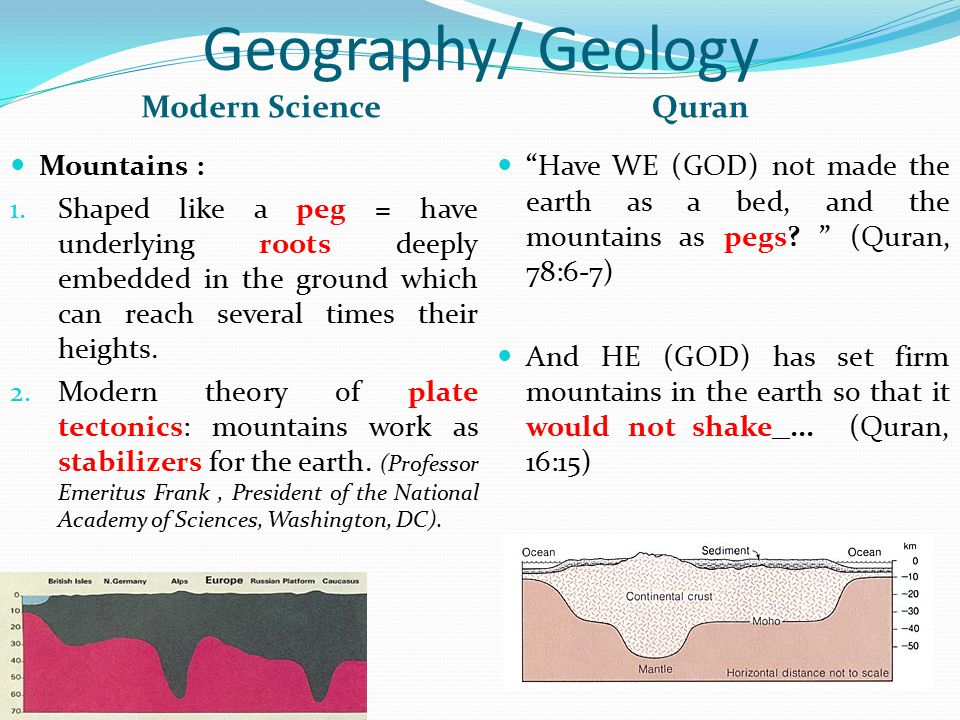 Geography/ Geology Modern Science Quran Mountains :