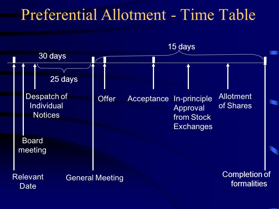 Preferential Allotment - Time Table