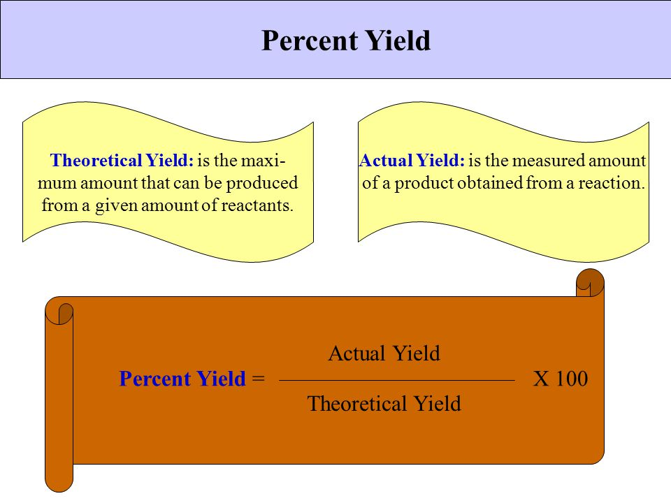 CHEMICAL BONDING Percent Yield Actual Yield Percent Yield = X 100