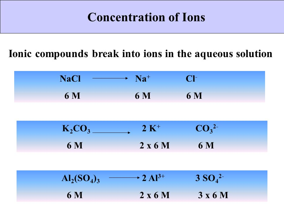 Concentration of Ions Ionic compounds break into ions in the aqueous solution. NaCl Na+ Cl-