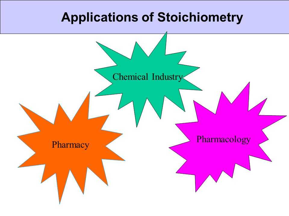 Applications of Stoichiometry
