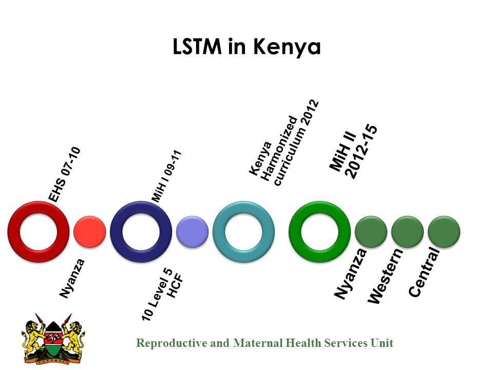 LSTM in Kenya EHS 07-10 Nyanza 10 Level 5 HCF
