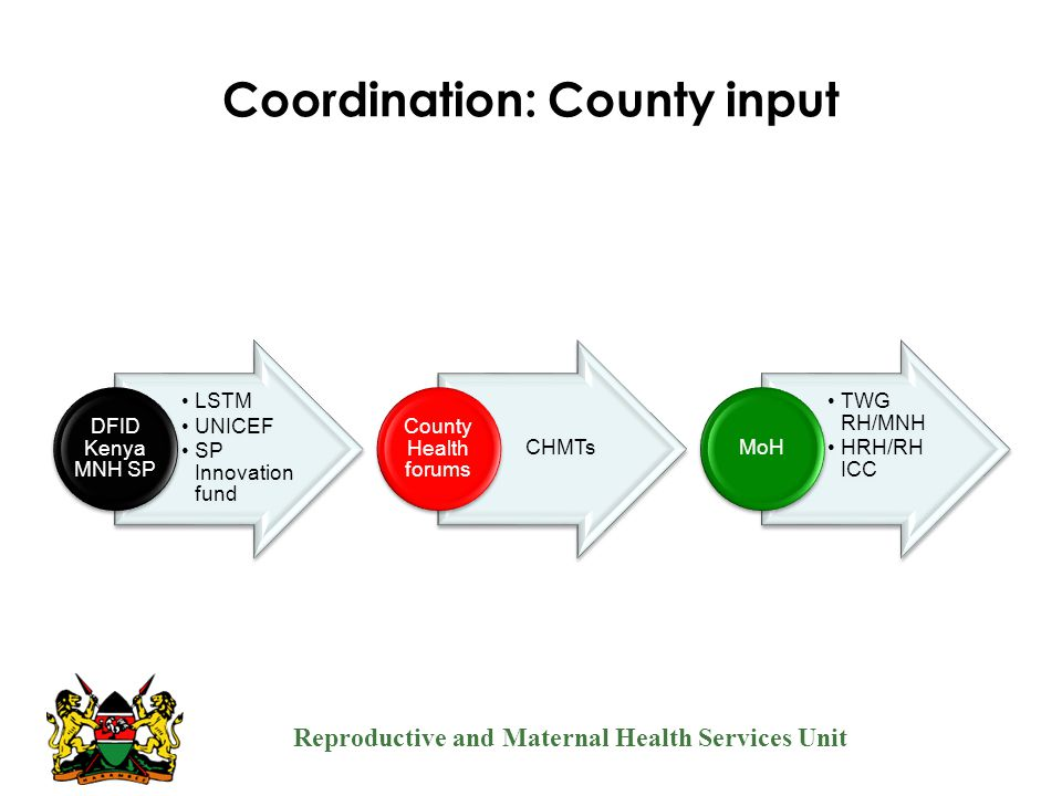 Coordination: County input