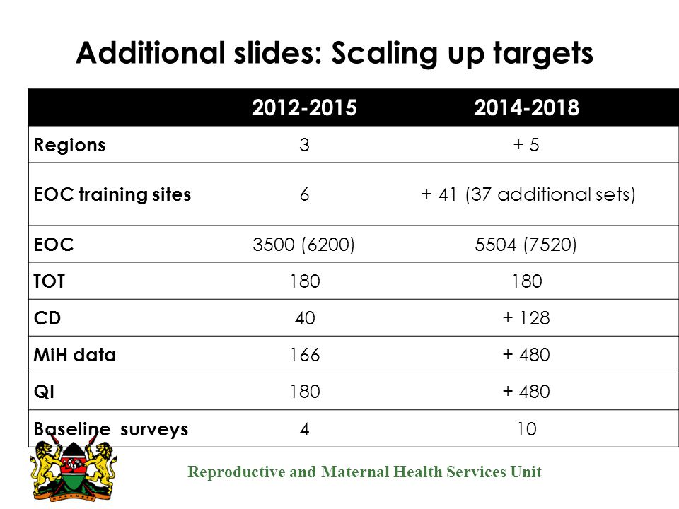 Additional slides: Scaling up targets