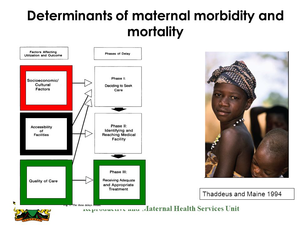 Determinants of maternal morbidity and mortality